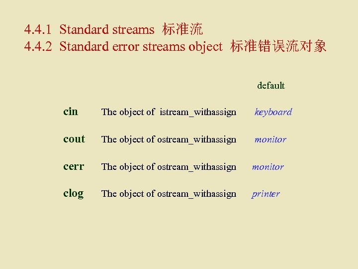 4. 4. 1 Standard streams 标准流 4. 4. 2 Standard error streams object 标准错误流对象