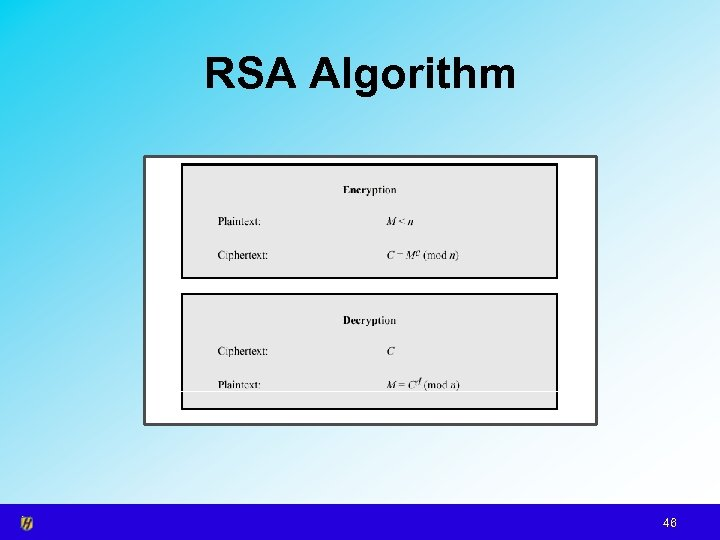 RSA Algorithm 46