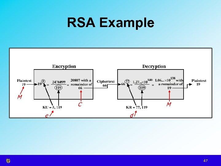 RSA Example M C e M d 47