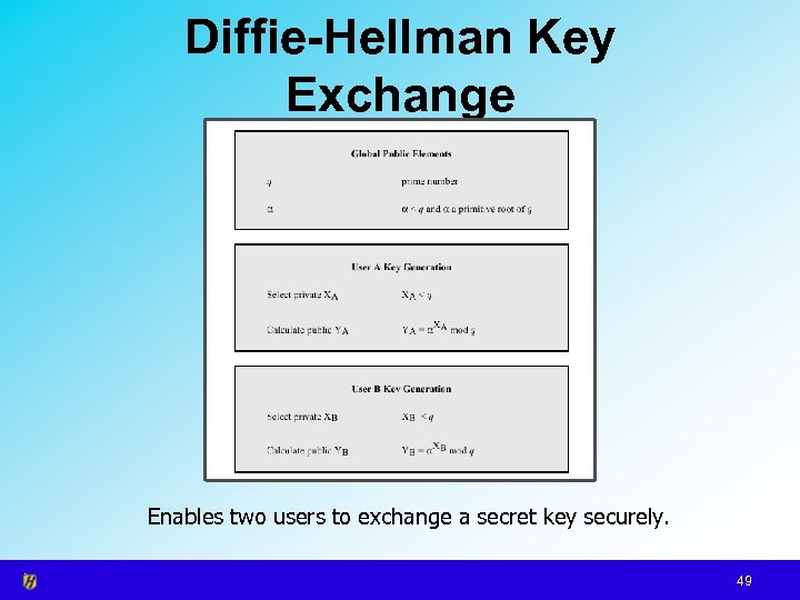 Diffie-Hellman Key Exchange Enables two users to exchange a secret key securely. 49