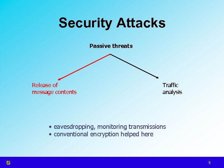 Security Attacks Passive threats Release of message contents Traffic analysis • eavesdropping, monitoring transmissions