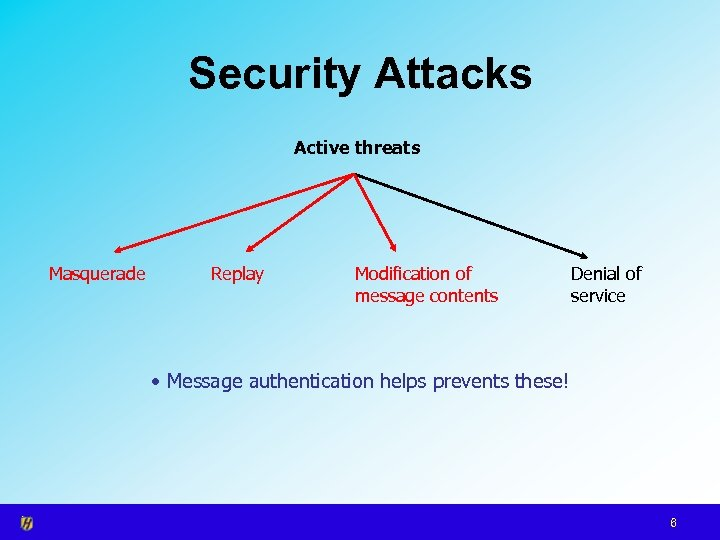 Security Attacks Active threats Masquerade Replay Modification of message contents Denial of service •