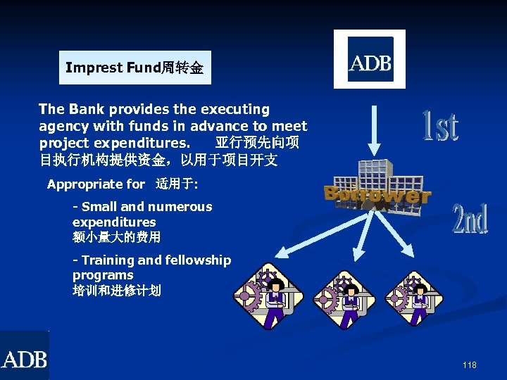 Imprest Fund周转金 The Bank provides the executing agency with funds in advance to meet