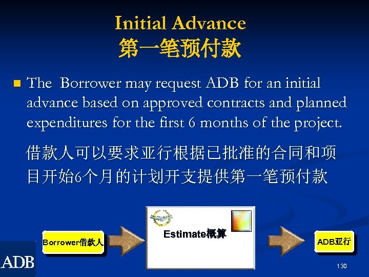 Initial Advance 第一笔预付款 n The Borrower may request ADB for an initial advance based