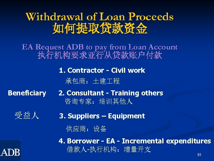 Withdrawal of Loan Proceeds 如何提取贷款资金 EA Request ADB to pay from Loan Account 执行机构要求亚行从贷款账户付款