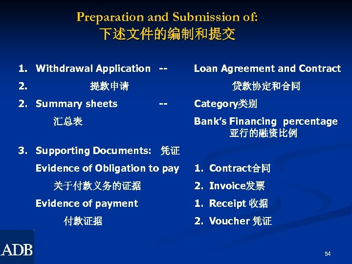Preparation and Submission of: 下述文件的编制和提交 1. Withdrawal Application -2. 提款申请 2. Summary sheets Loan