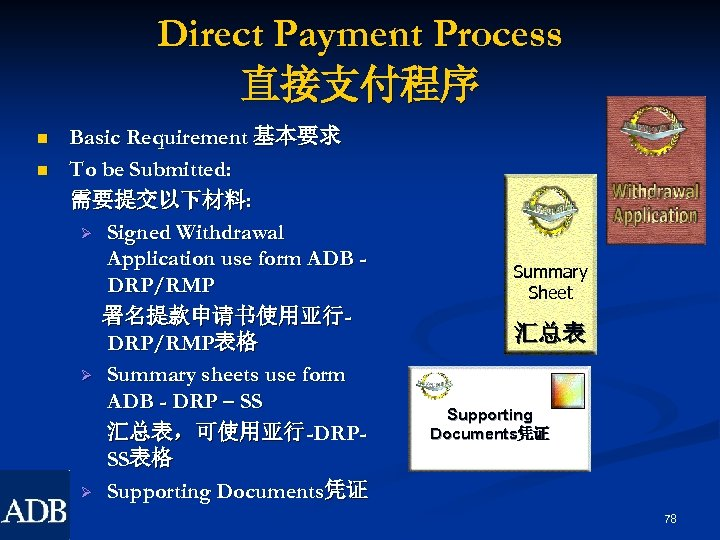 Direct Payment Process 直接支付程序 n n Basic Requirement 基本要求 To be Submitted: 需要提交以下材料: Ø