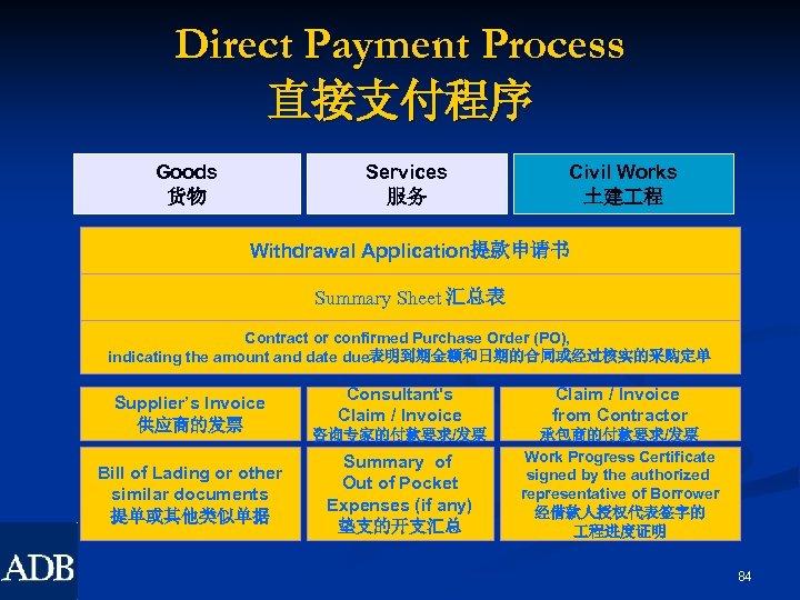 Direct Payment Process 直接支付程序 Goods 货物 Services 服务 Civil Works 土建 程 Withdrawal Application提款申请书