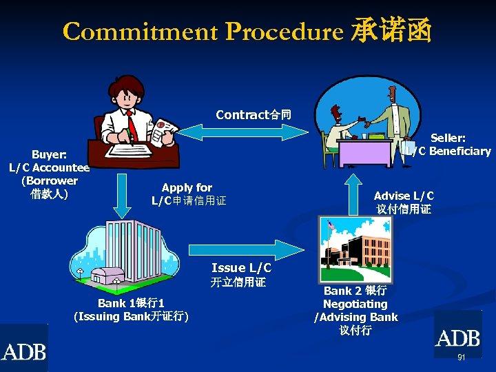 Commitment Procedure 承诺函 Contract合同 Buyer: L/C Accountee (Borrower 借款人) Seller: L/C Beneficiary Apply for