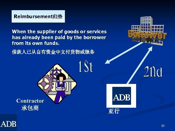 Reimbursement归垫 When the supplier of goods or services has already been paid by the