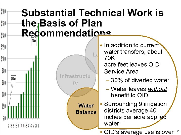 Substantial Technical Work is the Basis of Plan Recommendations w In addition to current