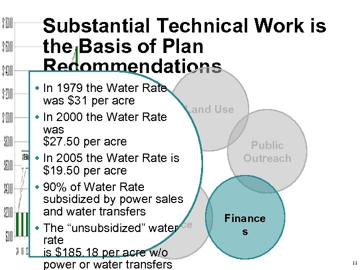 Substantial Technical Work is the Basis of Plan Recommendations w In 1979 the Water