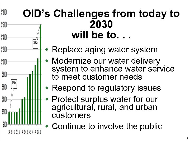 OID's Challenges from today to 2030 will be to. . . w Replace aging