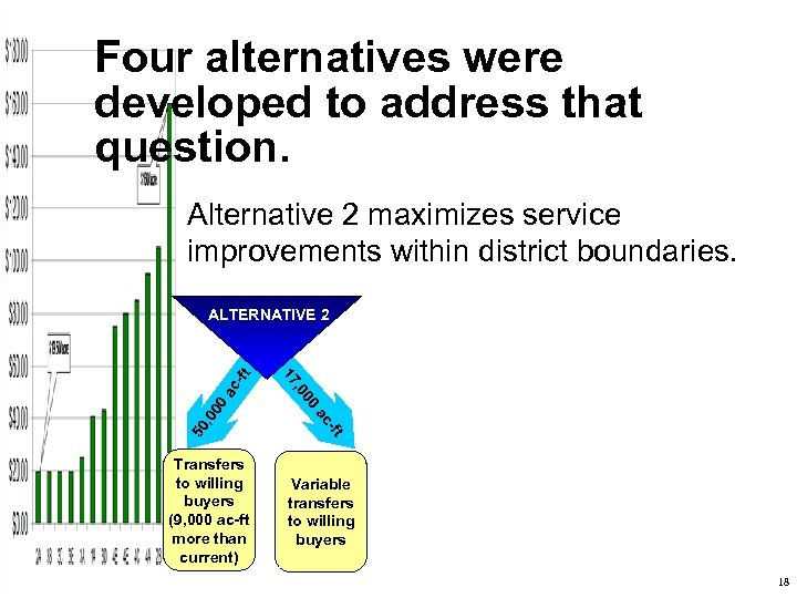 Four alternatives were developed to address that question. Alternative 2 maximizes service improvements within