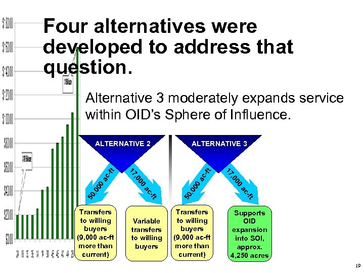 Four alternatives were developed to address that question. Alternative 3 moderately expands service within
