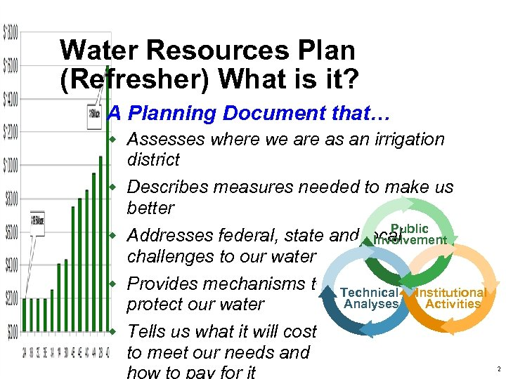 Water Resources Plan (Refresher) What is it? A Planning Document that… w Assesses where