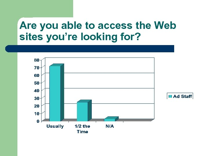 Are you able to access the Web sites you're looking for?
