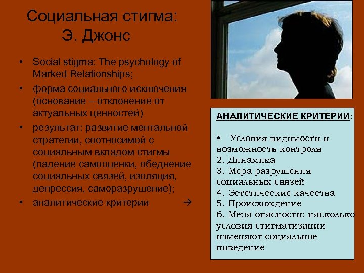 Социальная стигма: Э. Джонс • Social stigma: The psychology of Marked Relationships; • форма