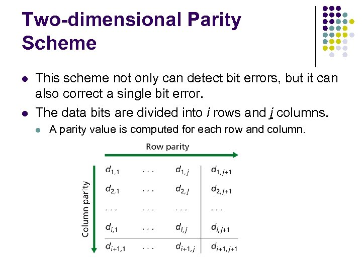Two-dimensional Parity Scheme l l This scheme not only can detect bit errors, but