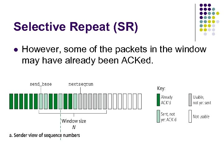 Selective Repeat (SR) l However, some of the packets in the window may have