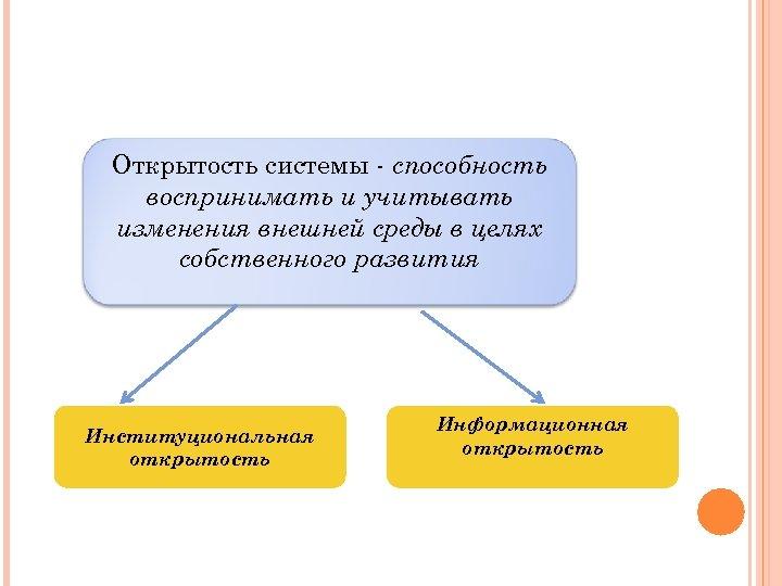 Открытость системы - способность воспринимать и учитывать изменения внешней среды в целях собственного развития
