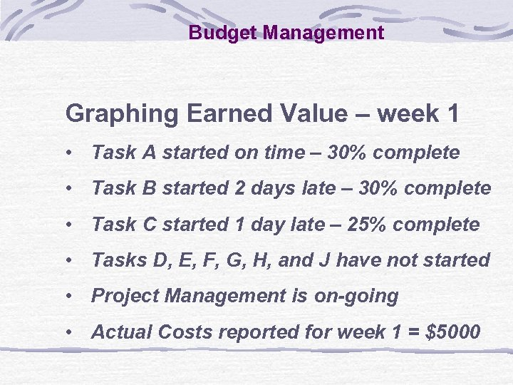 Budget Management Graphing Earned Value – week 1 • Task A started on time
