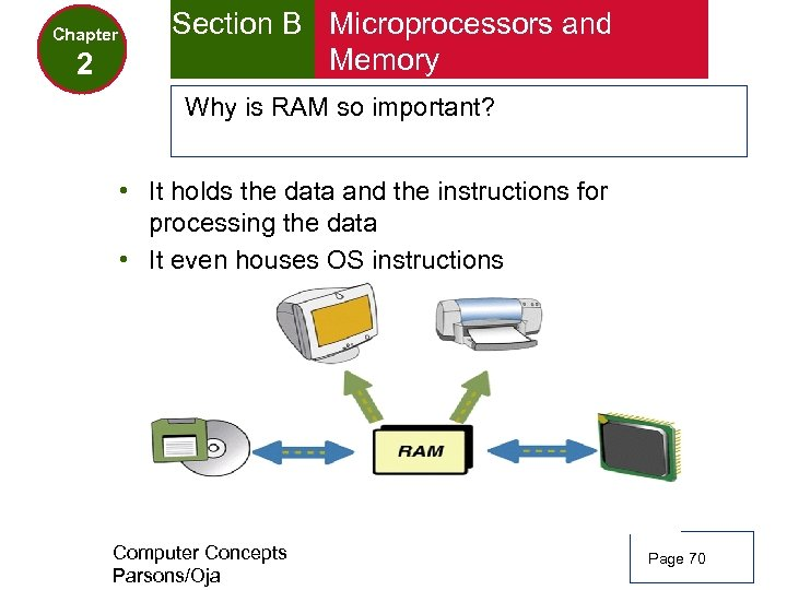 Chapter 2 Section B Microprocessors and Memory Why is RAM so important? • It