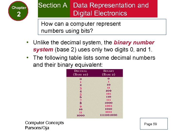 Chapter 2 Section A Data Representation and Digital Electronics How can a computer represent