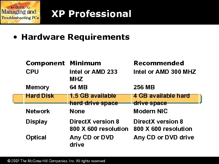 XP Professional • Hardware Requirements Component Minimum CPU Intel or AMD 233 MHZ Memory
