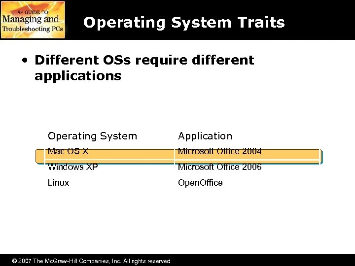 Operating System Traits • Different OSs require different applications Operating System Application Mac OS