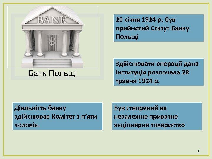 20 січня 1924 р. був прийнятий Статут Банку Польщі Банк Польщі Діяльність банку здійснював