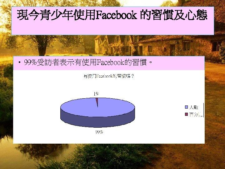 現今青少年使用Facebook 的習慣及心態 • 99%受訪者表示有使用Facebook的習慣。