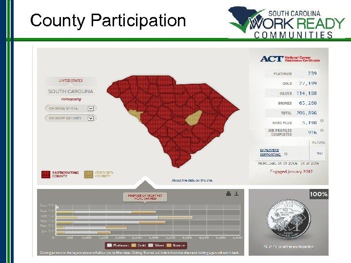 County Participation 7