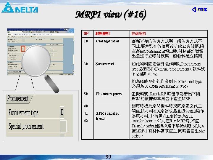 MRP 1 view (#16) SP 材料說明 詳細說明 10 Consignment 廠商寄存的供應方式與一般供應方式不 同, 主要差別在於使用後才成立應付帳, 將 庫存由Consignment領出時,