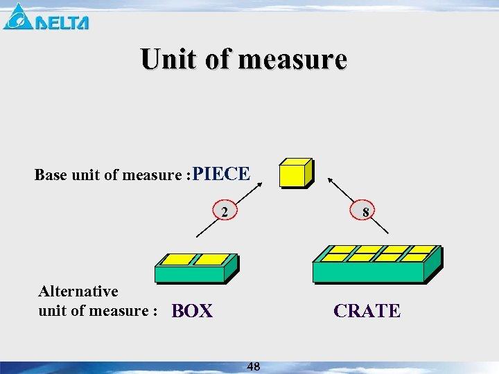 Unit of measure Base unit of measure : PIECE 2 8 Alternative unit of