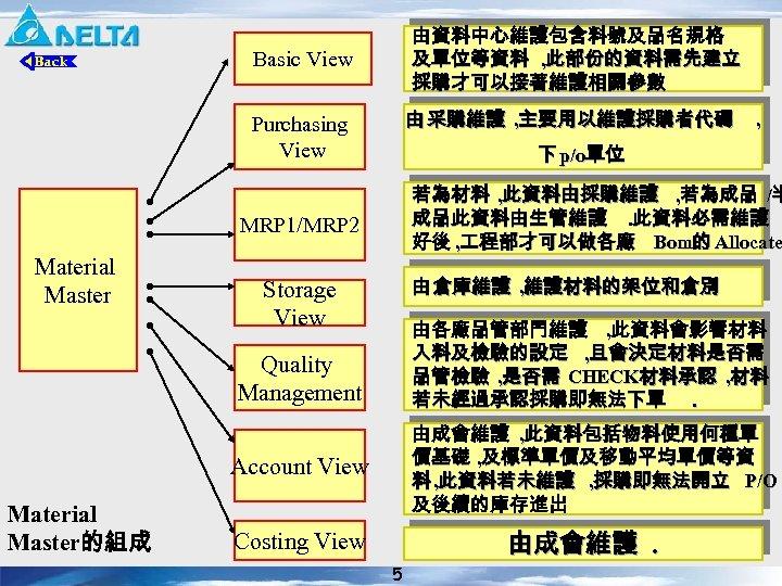 由資料中心維護包含料號及品名規格 及單位等資料 , 此部份的資料需先建立 採購才可以接著維護相關參數 Basic View 由 采購維護 , 主要用以維護採購者代碼 Purchasing View 下