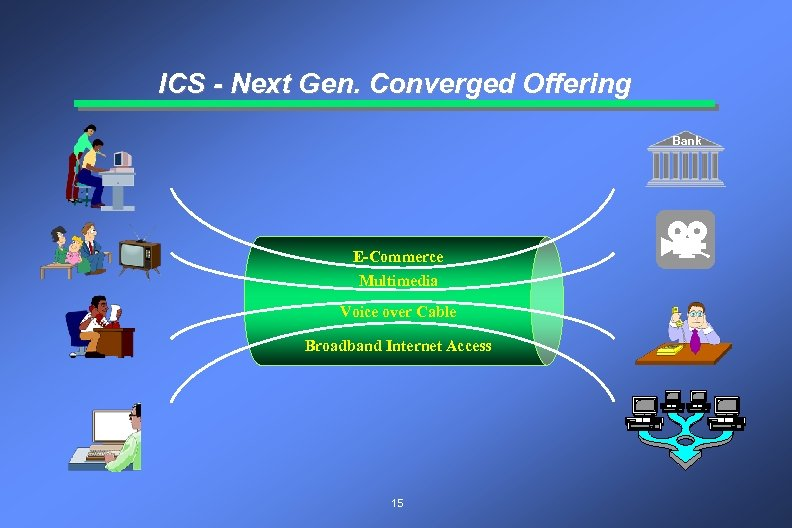 ICS - Next Gen. Converged Offering Bank E-Commerce Multimedia Voice over Cable Broadband Internet
