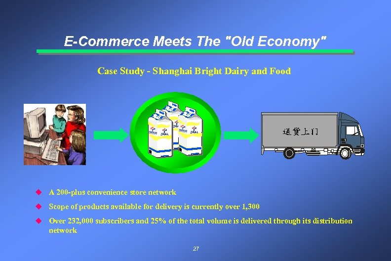 E-Commerce Meets The