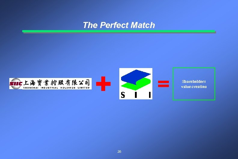 The Perfect Match Shareholders value creation 28