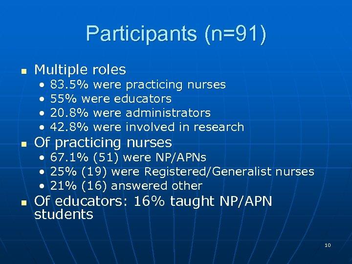 Participants (n=91) n Multiple roles • • n n 83. 5% were practicing nurses