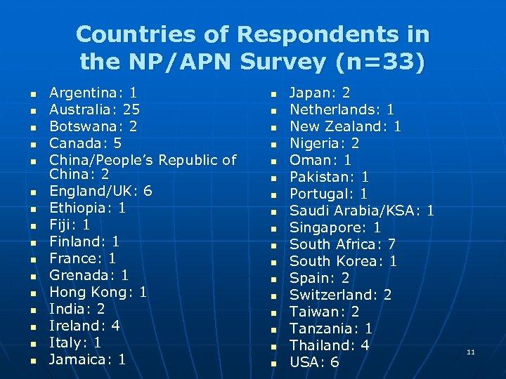 Countries of Respondents in the NP/APN Survey (n=33) n n n n Argentina: 1
