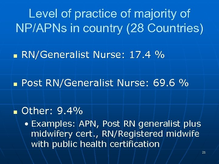 Level of practice of majority of NP/APNs in country (28 Countries) n RN/Generalist Nurse:
