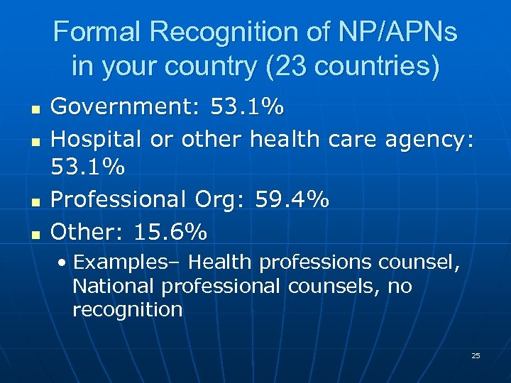 Formal Recognition of NP/APNs in your country (23 countries) n n Government: 53. 1%
