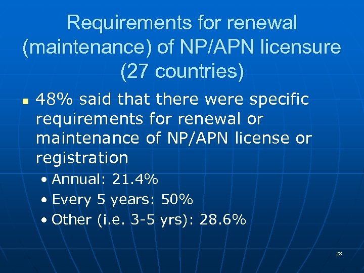 Requirements for renewal (maintenance) of NP/APN licensure (27 countries) n 48% said that there