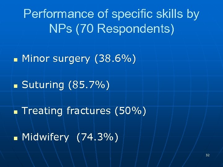 Performance of specific skills by NPs (70 Respondents) n Minor surgery (38. 6%) n