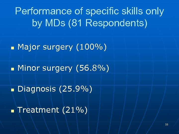 Performance of specific skills only by MDs (81 Respondents) n Major surgery (100%) n