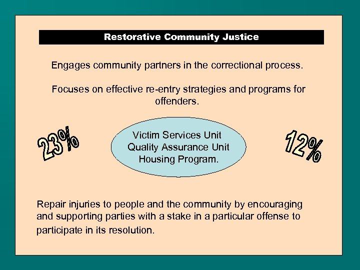 Restorative Community Justice Engages community partners in the correctional process. Focuses on effective re-entry
