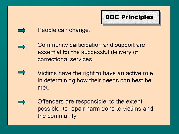 DOC Principles People can change. Community participation and support are essential for the successful