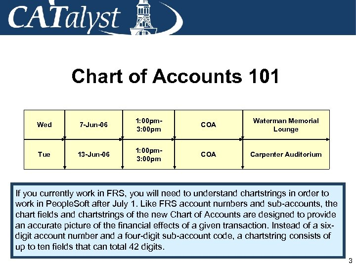 Chart of Accounts 101 Wed 7 -Jun-06 1: 00 pm 3: 00 pm COA