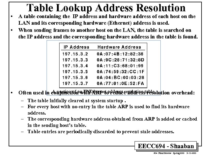• • • Table Lookup Address Resolution A table containing the IP address